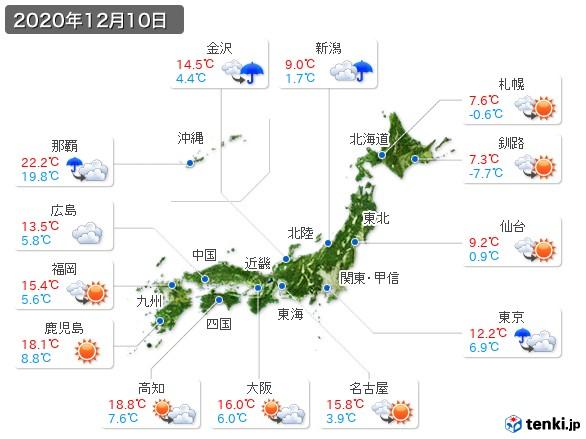 10 日間 福島 市 天気