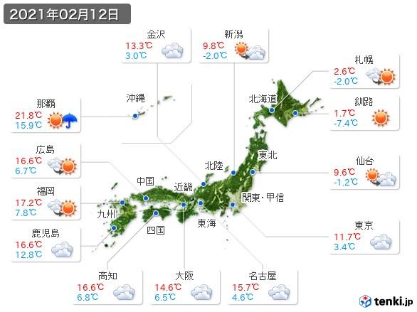 (2021年02月12日の天気
