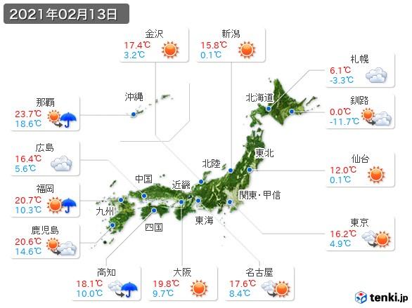 (2021年02月13日の天気