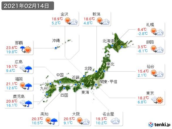 (2021年02月14日の天気