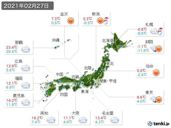 (2021年02月27日の天気