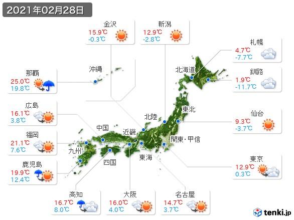 (2021年02月28日の天気