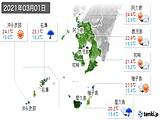 2021年03月01日の鹿児島県の実況天気