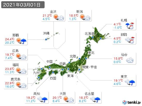 (2021年03月01日の天気