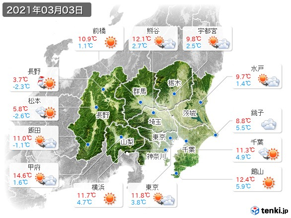 関東・甲信地方(2021年03月03日の天気
