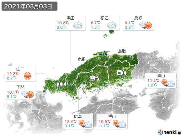 中国地方(2021年03月03日の天気