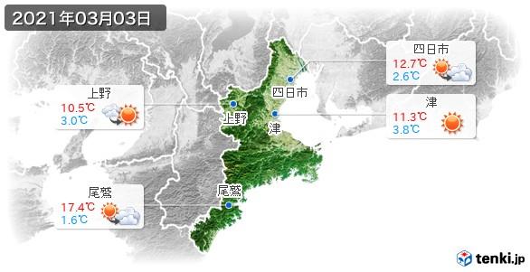 三重県(2021年03月03日の天気