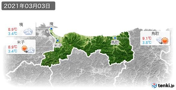 鳥取県(2021年03月03日の天気