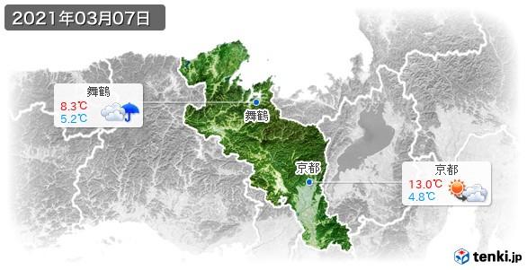 京都府(2021年03月07日の天気