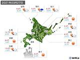 2021年03月27日の北海道地方の実況天気