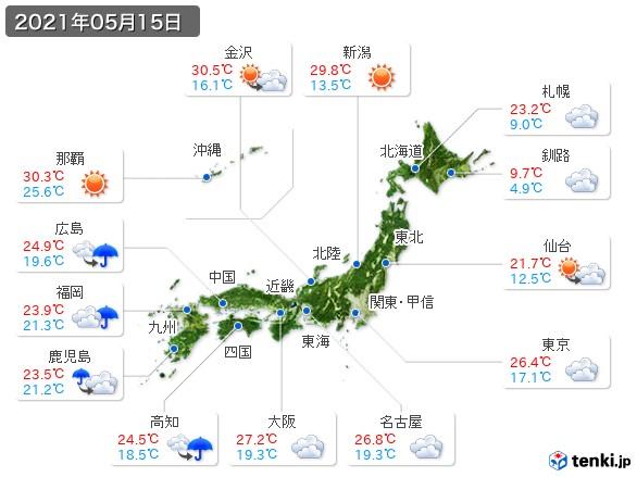 (2021年05月15日の天気