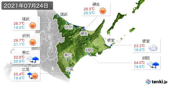 道東(2021年07月24日の天気