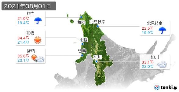 道北(2021年08月01日の天気