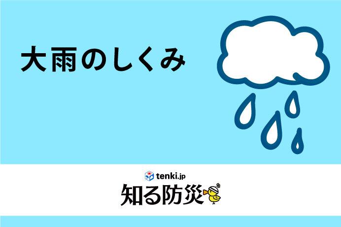 大雨のしくみ(知る防災)