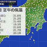 関東ヒンヤリ 正午の気温20度前後 午後も気温横ばい