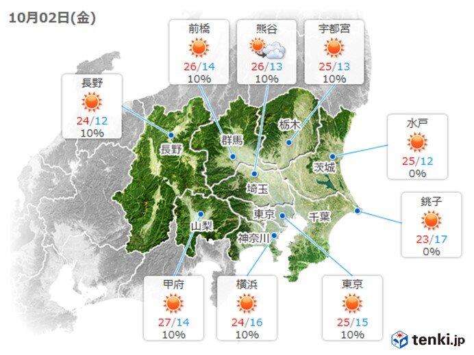 関東 2日朝はグッと冷える 暖かくしてお休みを
