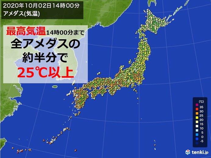 広く半袖日和 夏日地点は9日ぶりに400以上