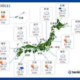 3日土曜 北海道は局地的に滝のような雨 関東から西は昼間は半袖