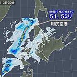 北海道 一部で非常に激しい雨を観測 夕方まで局地的な大雨に注意