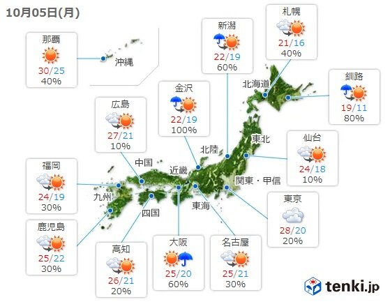 5日 通勤通学時は傘の出番も 北日本は強雨注意