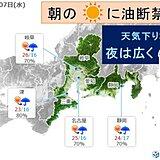 7日の東海地方 天気下り坂 夜は広く雨