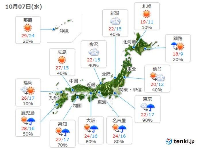 西日本・東日本 太平洋側は天気下り坂