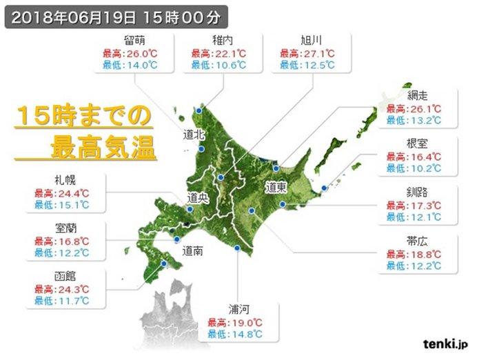 北海道 久しぶりの夏日です。