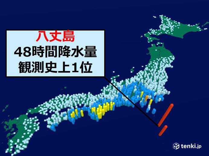 台風14号 接近前から 観測史上1位の大雨も