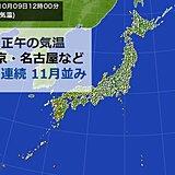 肌寒さはいつまで 正午の気温 東京や名古屋は2日連続11月中旬並み