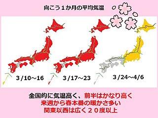 1か月予報 季節加速 関東も夏日か