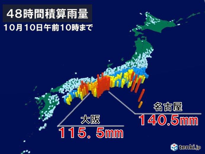 大阪や名古屋など たった48時間で平年10月のひと月分の雨量超