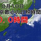 10月10日に東京都心の日照時間ゼロ 4年ぶり