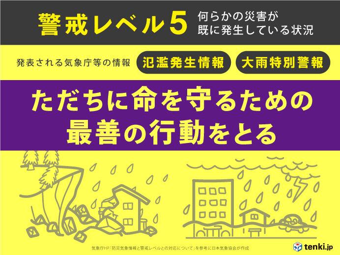 伊豆諸島南部(三宅村、御蔵島村)に大雨特別警報