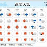 今週天気 各地で秋が深まり 北海道からは冬の便りも