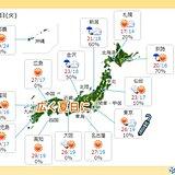 13日 広く夏日 最高気温30度に迫る所も 関東は夕方以降に所々で雨