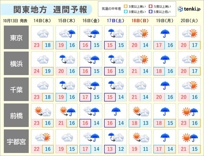 その先 曇りや雨 空気ヒンヤリ 土曜日は寒いくらいに