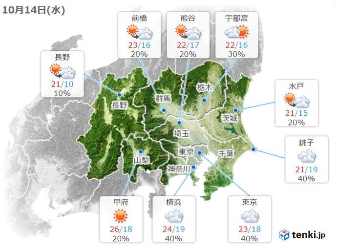 関東地方 あす以降 秋が次第に深まる 土曜日は冷たい北風、本降りの雨