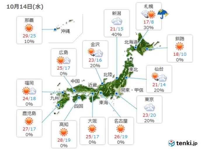 西日本を中心に汗ばむ陽気