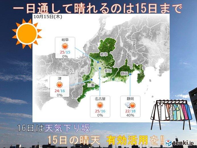 東海地方 15日も晴れる所が多い