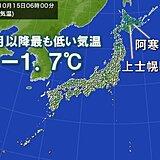 けさ 北海道内で-1.7℃ 9月以降最も低い気温を観測