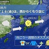 中国地方 あす(16日)は天気が下り坂に、天気は短い周期で変わる