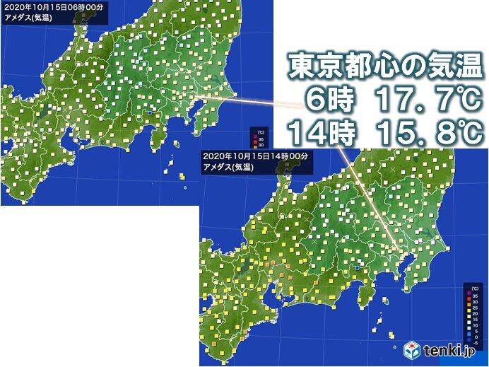 関東地方 南部では朝に比べて日中は気温下がる 東京都心など15℃台