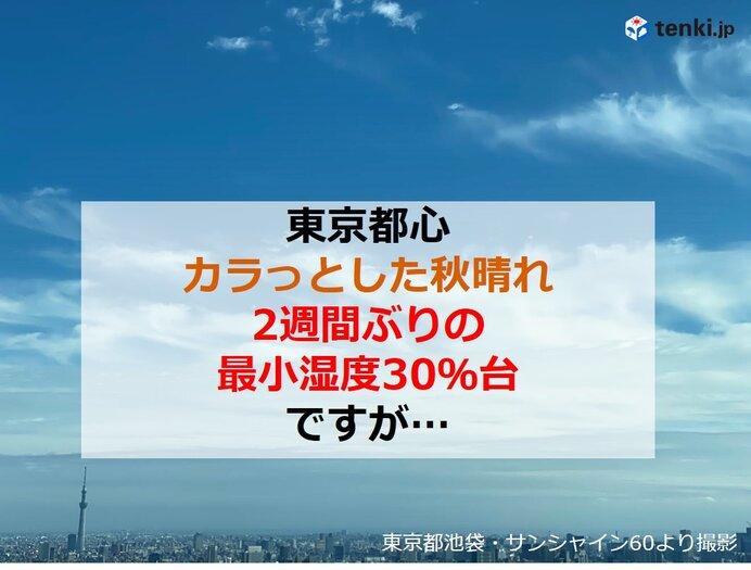 東京都心 久しぶりの秋晴れ 2週間ぶり 最小湿度30パーセント台
