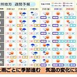 九州 今週21日~22日は雨 ひと雨ごとに季節進む