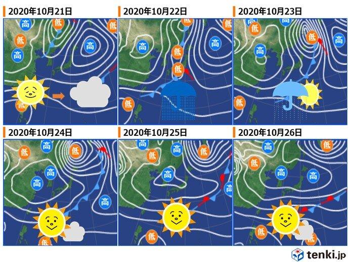 中国地方 天気は短い周期で変化