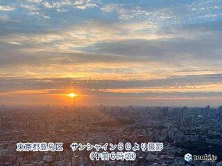 20日 全国的に晴れ 朝晩と日中の気温差は15度以上の所も