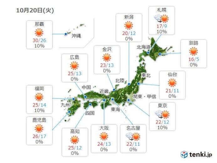 この後は気温上昇 朝と日中の気温差は15℃前後になる所も