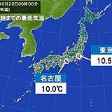 今朝は東京や名古屋で今シーズン一番の冷え込み 日中はこのあと気温上昇