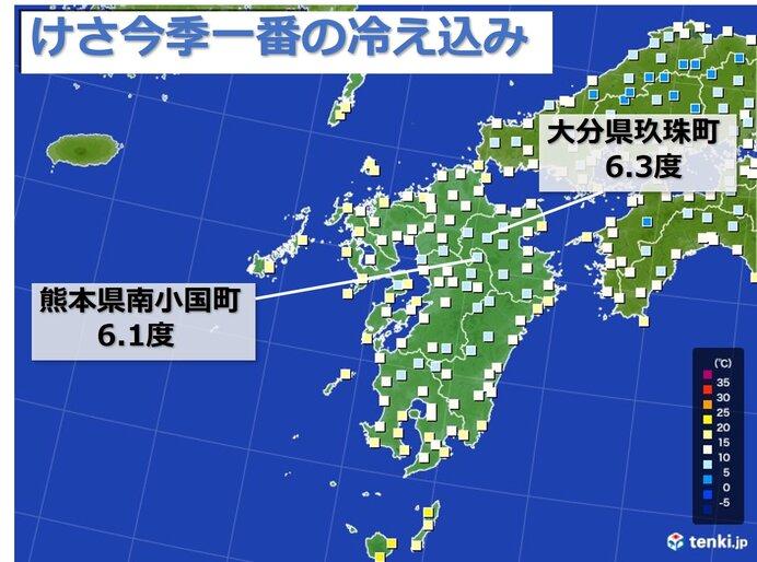 九州の山沿いは最低気温が6度台