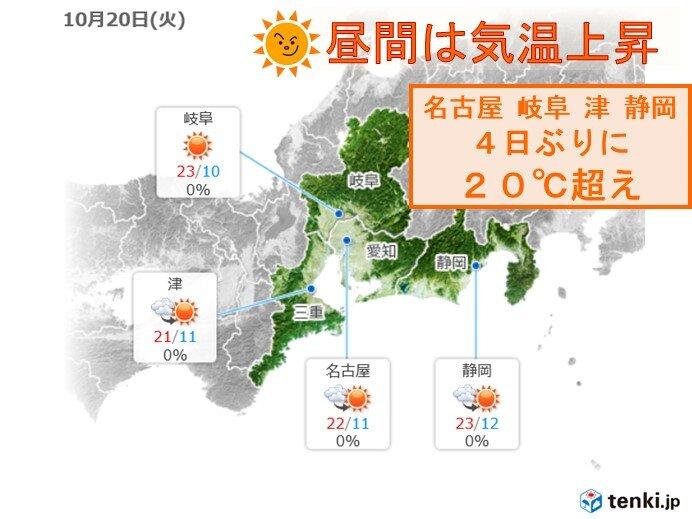 東海地方 20日昼間は気温上昇